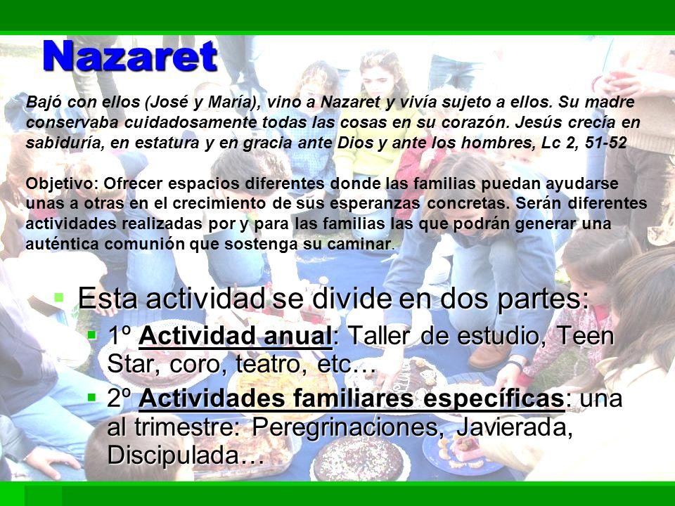 Nazaret Esta actividad se divide en dos partes: Esta actividad se divide en dos partes: 1º Actividad anual: Taller de estudio, Teen Star, coro, teatro
