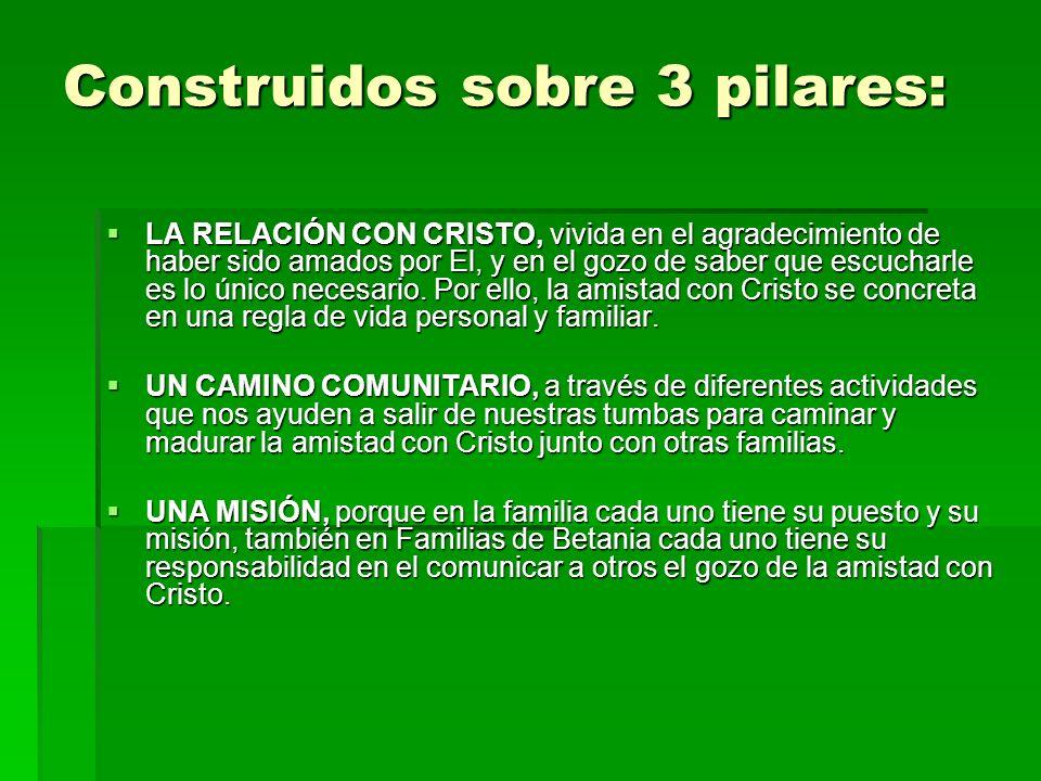 PRIMERA PEREGRINACIÓN: 1995 – Santo Domingo de Liébana 1996 – Santiago de Compostela