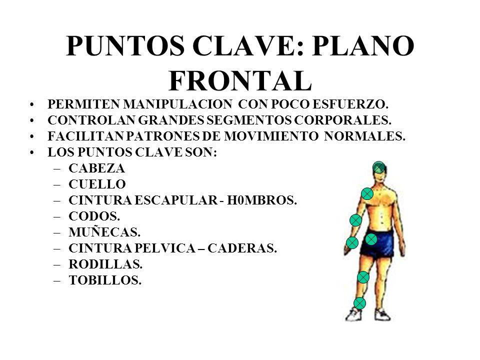 CONCEPTOS CLAVE PUNTOS CLAVE O LLAVES.CENTRO DE GRAVEDAD.