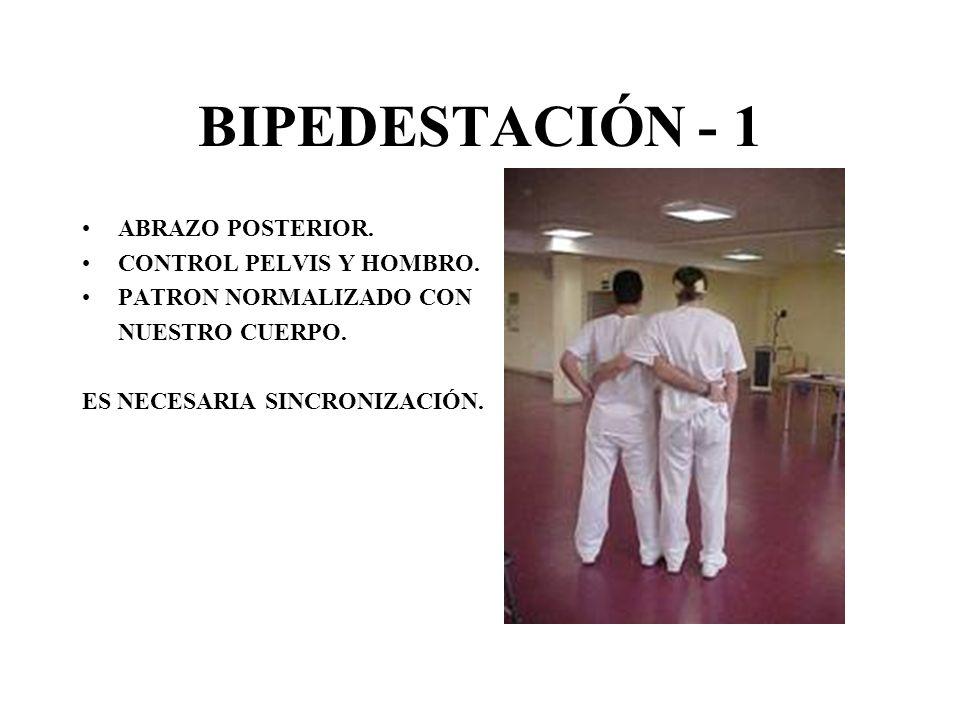 TRANSFERENCIA CON DOBLE ABRAZO FRONTAL EL ABRAZO DEL OSO 2 -PROCEDER A LA INVERSA: ORIENTAR LA CINTURA Y FLEXIONAR LAS PIERNAS PARA DESCARGAR AL PACIENTE.