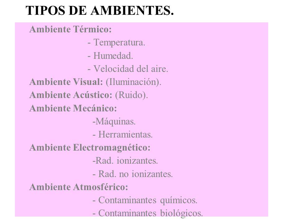 ERGONOMIA AMBIENTAL ESTUDIO DE LOS FACTORES AMBIENTALES QUE CONSTITUYEN EL ENT0RNO DE SISTEMAS HOMBRE-MÁQUINA.