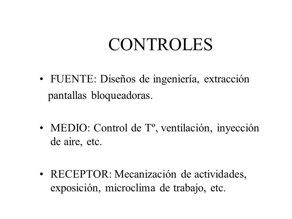 PATOLOGIAS DEL CALOR Trastornos sistemáticos: Edema de calor, Golpe de calor, Sincope térmico, Anorexia, Deshidratación, etc.