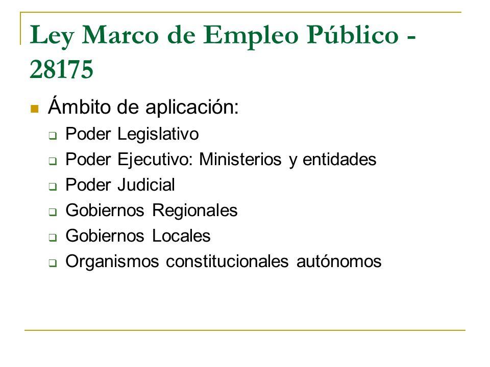 Ley Marco de Empleo Público - 28175 Ámbito de aplicación: Poder Legislativo Poder Ejecutivo: Ministerios y entidades Poder Judicial Gobiernos Regionales Gobiernos Locales Organismos constitucionales autónomos