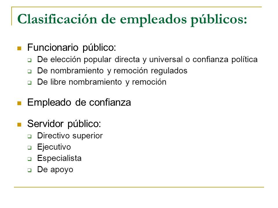 Clasificación de empleados públicos: Funcionario público: De elección popular directa y universal o confianza política De nombramiento y remoción regu