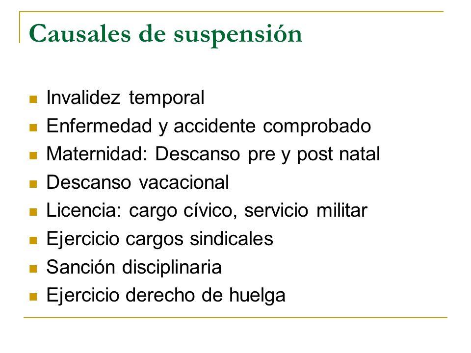 Causales de suspensión Invalidez temporal Enfermedad y accidente comprobado Maternidad: Descanso pre y post natal Descanso vacacional Licencia: cargo