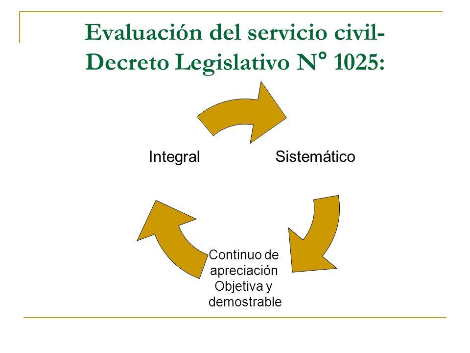 Evaluación del servicio civil- Decreto Legislativo N° 1025: Sistemático Continuo de apreciación Objetiva y demostrable Integral
