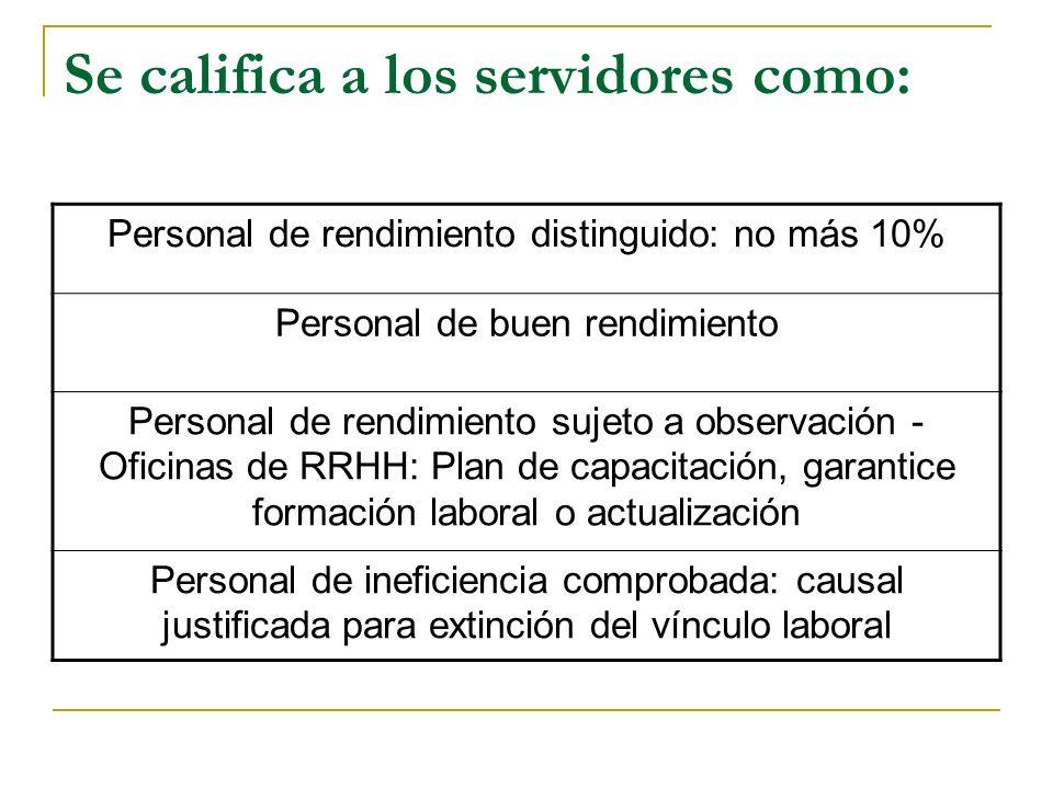 Se califica a los servidores como: Personal de rendimiento distinguido: no más 10% Personal de buen rendimiento Personal de rendimiento sujeto a obser