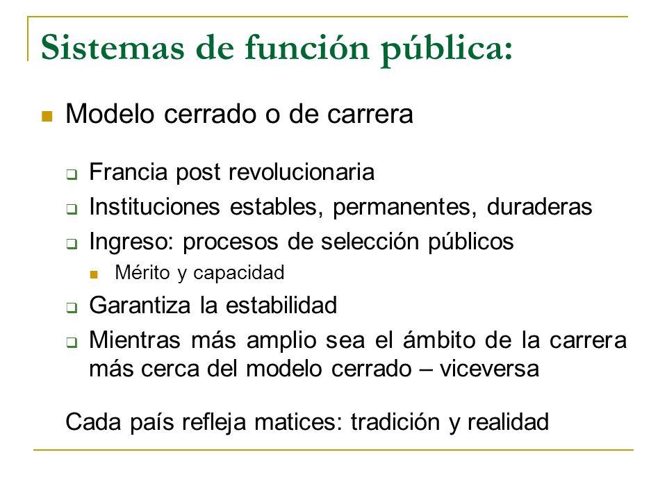 Sistemas de función pública: Modelo cerrado o de carrera Francia post revolucionaria Instituciones estables, permanentes, duraderas Ingreso: procesos