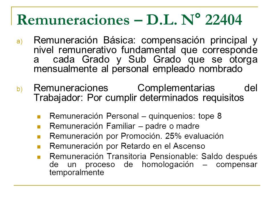 Remuneraciones – D.L. N° 22404 a) Remuneración Básica: compensación principal y nivel remunerativo fundamental que corresponde a cada Grado y Sub Grad