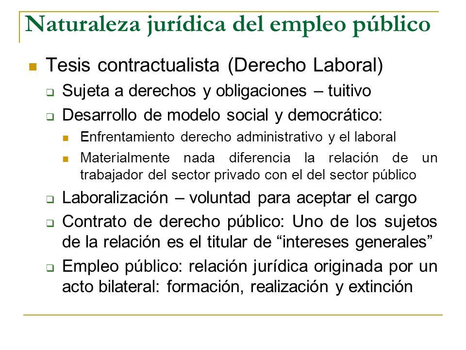 Naturaleza jurídica del empleo público Tesis contractualista (Derecho Laboral) Sujeta a derechos y obligaciones – tuitivo Desarrollo de modelo social