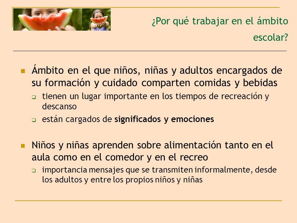 Proyecto de investigación: Análisis de los consumos alimentarios informales en el ámbito escolar Beca a nivel servicios de salud, categoría perfeccionamiento, otorgada por el Ministerio de Salud de la Nación a través de la Comisión Nacional Salud Investiga.