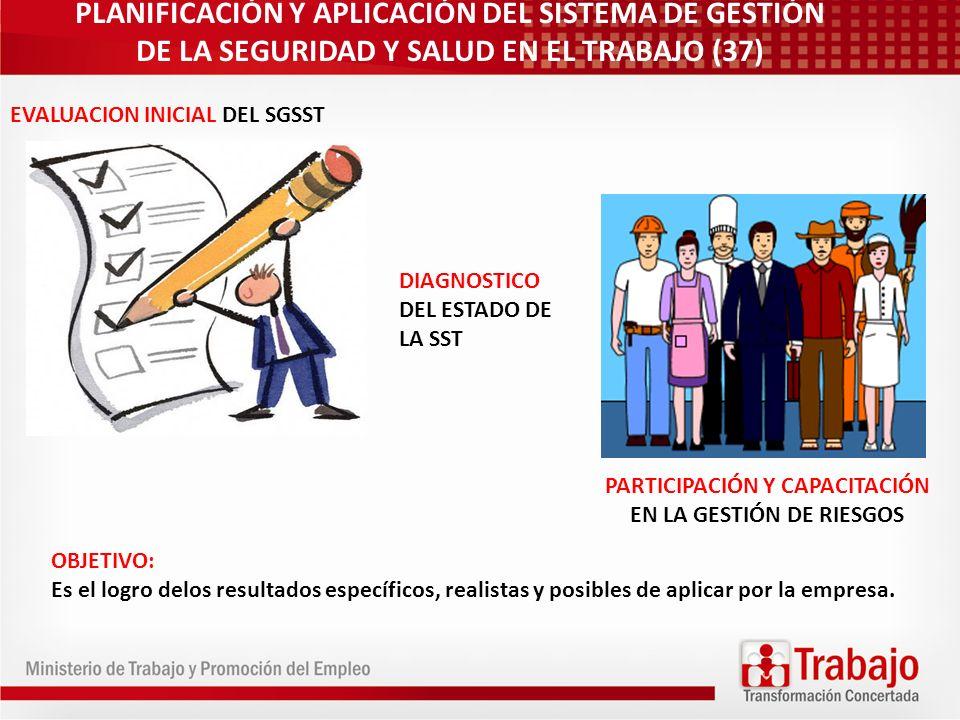 PLANIFICACIÓN Y APLICACIÓN DEL SISTEMA DE GESTIÓN DE LA SEGURIDAD Y SALUD EN EL TRABAJO (37) EVALUACION INICIAL DEL SGSST DIAGNOSTICO DEL ESTADO DE LA