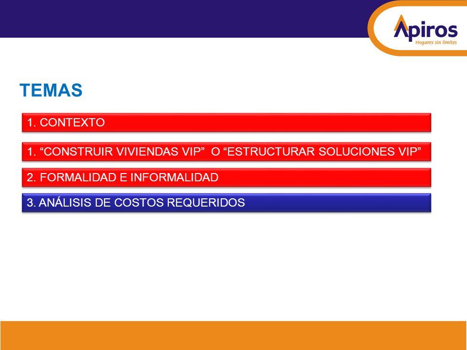 TEMAS 1. CONTEXTO 2. FORMALIDAD E INFORMALIDAD 1. CONSTRUIR VIVIENDAS VIP O ESTRUCTURAR SOLUCIONES VIP 3. ANÁLISIS DE COSTOS REQUERIDOS