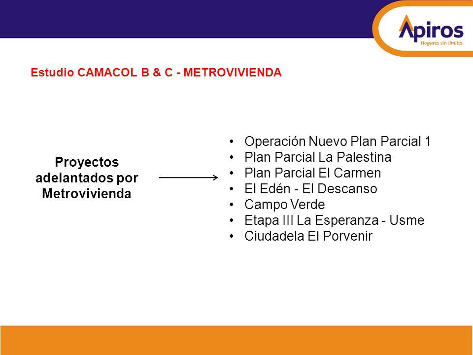 Proyectos adelantados por Metrovivienda Operación Nuevo Plan Parcial 1 Plan Parcial La Palestina Plan Parcial El Carmen El Edén - El Descanso Campo Ve