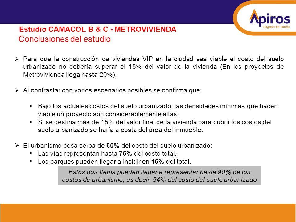 Conclusiones del estudio Estudio CAMACOL B & C - METROVIVIENDA Para que la construcción de viviendas VIP en la ciudad sea viable el costo del suelo ur