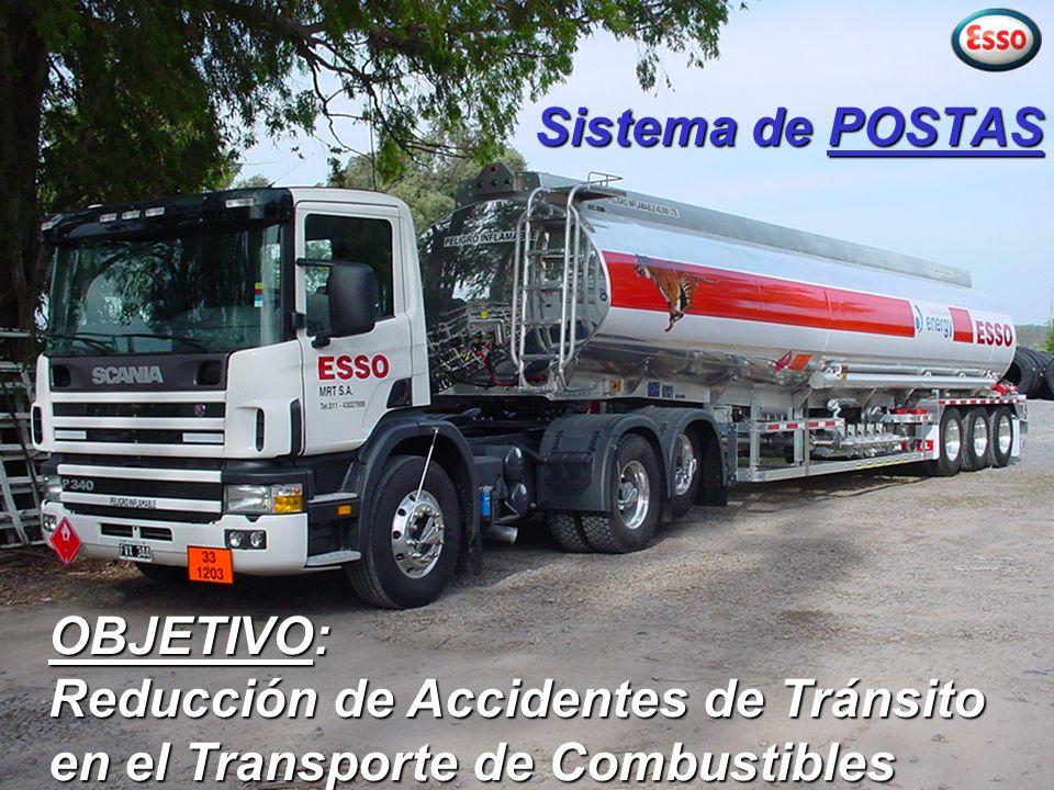 2 Sistema de POSTAS OBJETIVO: Reducción de Accidentes de Tránsito en el Transporte de Combustibles
