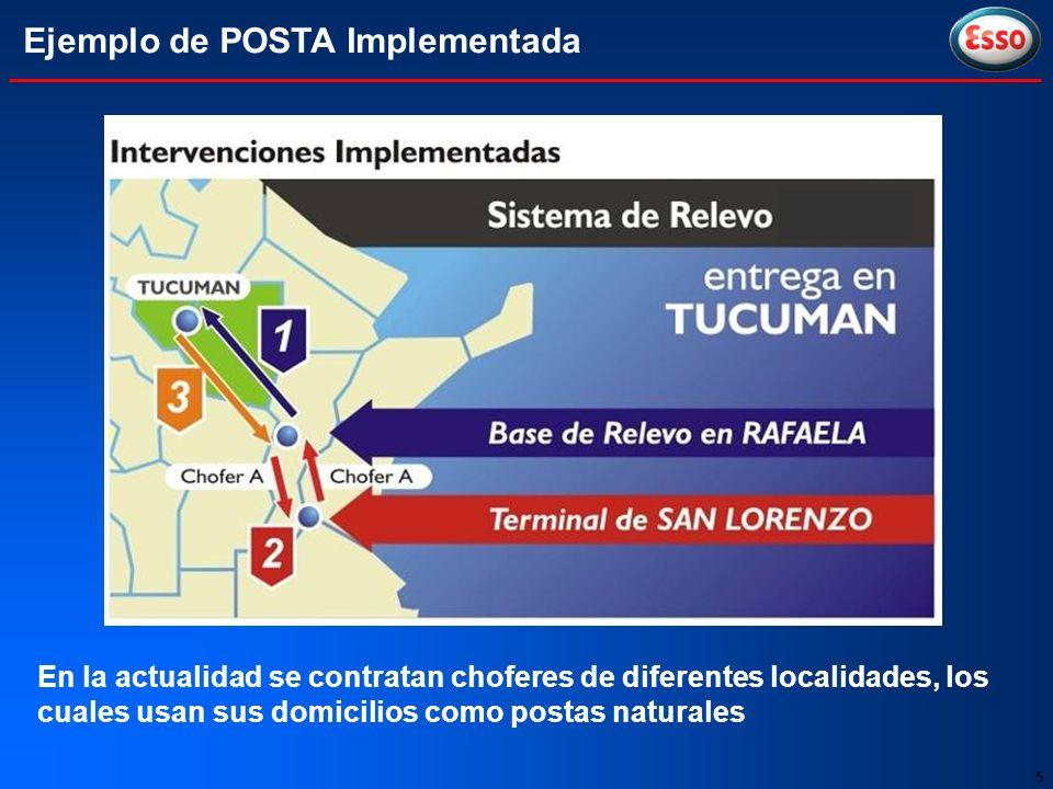 5 En la actualidad se contratan choferes de diferentes localidades, los cuales usan sus domicilios como postas naturales Ejemplo de POSTA Implementada