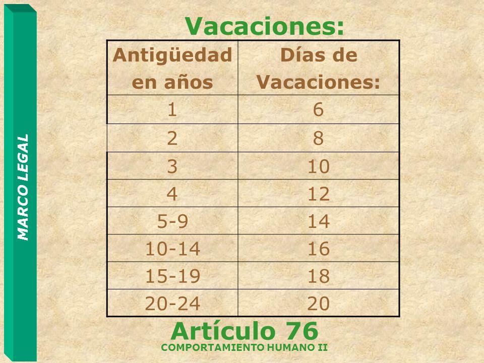 MARCO LEGAL COMPORTAMIENTO HUMANO II Vacaciones: Antigüedad en años Días de Vacaciones: 16 28 310 412 5-914 10-1416 15-1918 20-2420 Artículo 76