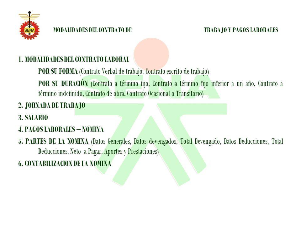 MODALIDADES DEL CONTRATO DE TRABAJO Y PAGOS LABORALES 1. MODALIDADES DEL CONTRATO LABORAL POR SU FORMA (Contrato Verbal de trabajo, Contrato escrito d