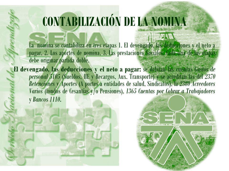 CONTABILIZACIÓN DE LA NOMINA La nomina se contabiliza en tres etapas 1. El devengado, las deducciones y el neto a pagar, 2. Los aportes de nomina, 3.