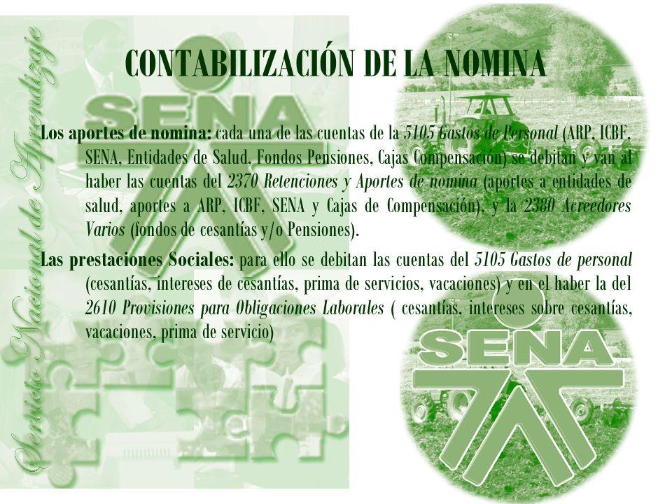CONTABILIZACIÓN DE LA NOMINA Los aportes de nomina: cada una de las cuentas de la 5105 Gastos de Personal (ARP, ICBF, SENA, Entidades de Salud, Fondos