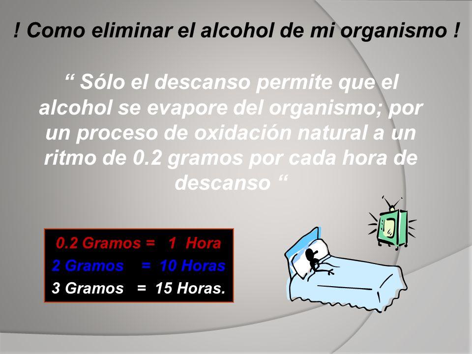 Sólo el descanso permite que el alcohol se evapore del organismo; por un proceso de oxidación natural a un ritmo de 0.2 gramos por cada hora de descan