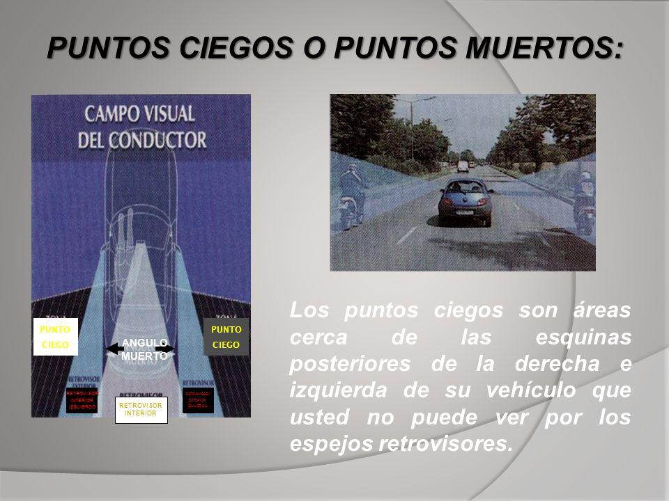 PUNTO CIEGO PUNTO CIEGO ANGULO MUERTO RETROVISOR INTERIOR RETROVISOR INTERIOR IZQUIERDO RETROVISOR EXTERIOR IZQUIERDO PUNTOS CIEGOS O PUNTOS MUERTOS: