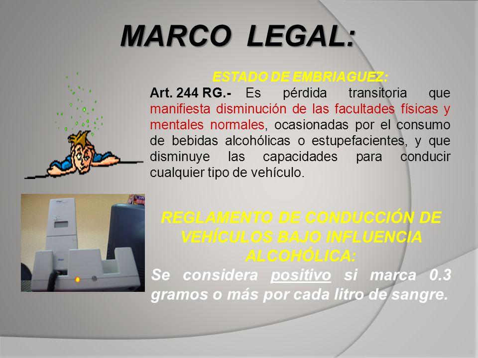 MARCO LEGAL: ESTADO DE EMBRIAGUEZ: Art. 244 RG.- Es pérdida transitoria que manifiesta disminución de las facultades físicas y mentales normales, ocas