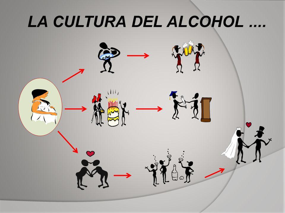 LA CULTURA DEL ALCOHOL....
