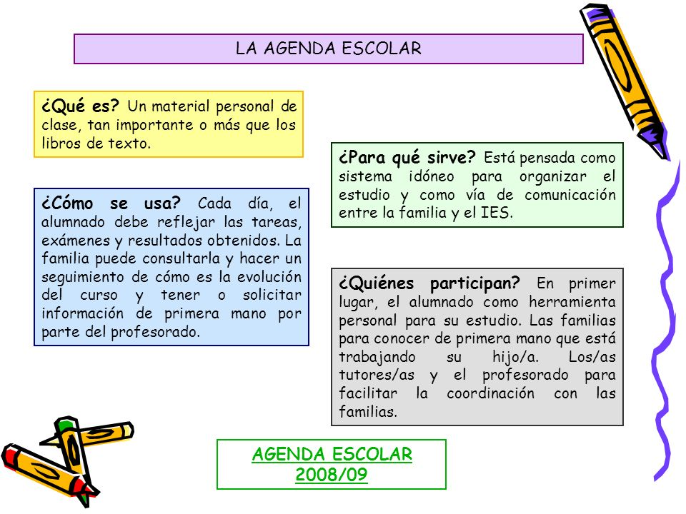 LA AGENDA ESCOLAR ¿Qué es? Un material personal de clase, tan importante o más que los libros de texto. ¿Para qué sirve? Está pensada como sistema idó