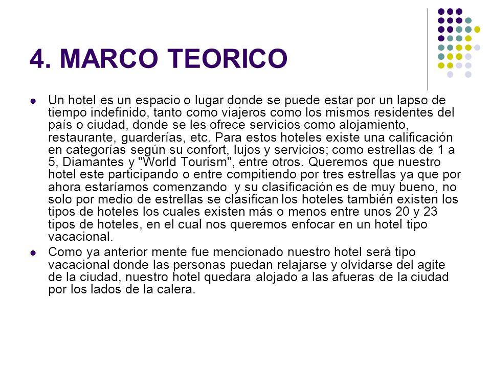 4. MARCO TEORICO Un hotel es un espacio o lugar donde se puede estar por un lapso de tiempo indefinido, tanto como viajeros como los mismos residentes