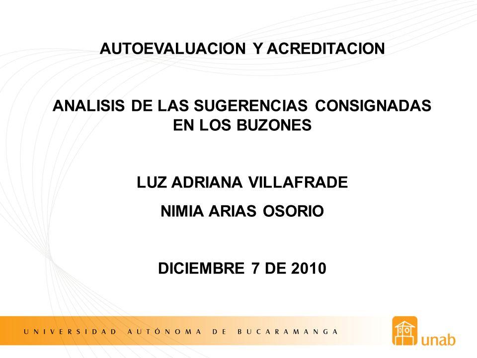 AUTOEVALUACION Y ACREDITACION ANALISIS DE LAS SUGERENCIAS CONSIGNADAS EN LOS BUZONES LUZ ADRIANA VILLAFRADE NIMIA ARIAS OSORIO DICIEMBRE 7 DE 2010