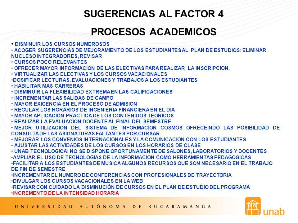 SUGERENCIAS AL FACTOR 4 PROCESOS ACADEMICOS DISMINUIR LOS CURSOS NUMEROSOS ACOGER SUGERENCIAS DE MEJORAMIENTO DE LOS ESTUDIANTES AL PLAN DE ESTUDIOS: