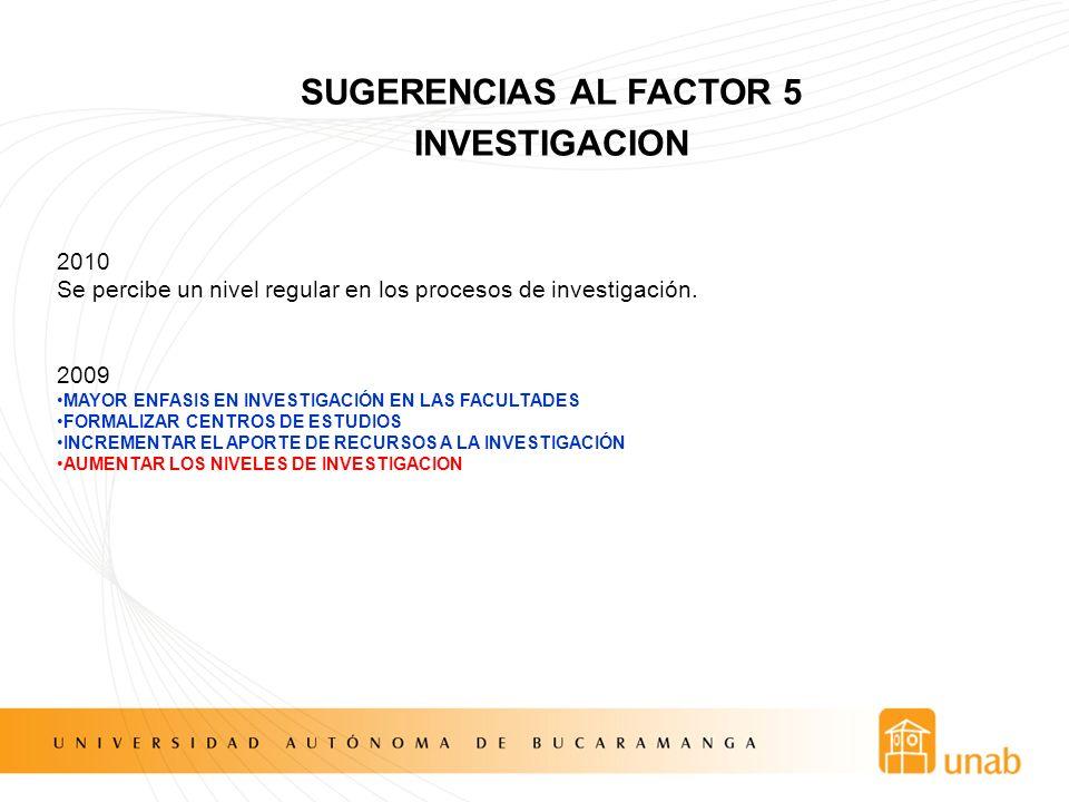 SUGERENCIAS AL FACTOR 5 INVESTIGACION 2010 Se percibe un nivel regular en los procesos de investigación. 2009 MAYOR ENFASIS EN INVESTIGACIÓN EN LAS FA