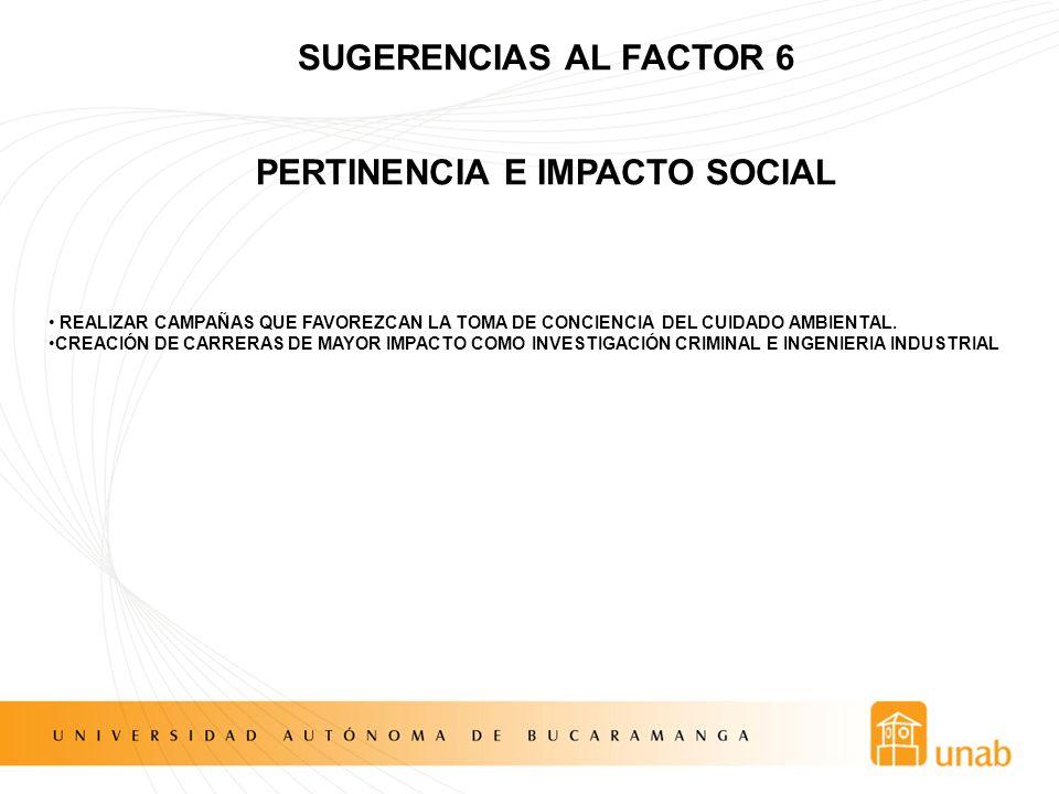 SUGERENCIAS AL FACTOR 6 PERTINENCIA E IMPACTO SOCIAL REALIZAR CAMPAÑAS QUE FAVOREZCAN LA TOMA DE CONCIENCIA DEL CUIDADO AMBIENTAL. CREACIÓN DE CARRERA
