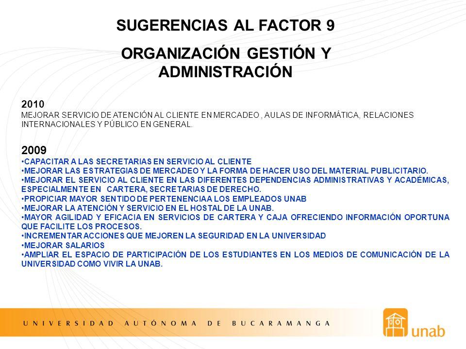 SUGERENCIAS AL FACTOR 9 ORGANIZACIÓN GESTIÓN Y ADMINISTRACIÓN 2010 MEJORAR SERVICIO DE ATENCIÓN AL CLIENTE EN MERCADEO, AULAS DE INFORMÁTICA, RELACION