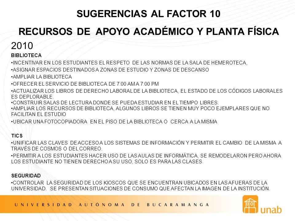 SUGERENCIAS AL FACTOR 10 RECURSOS DE APOYO ACADÉMICO Y PLANTA FÍSICA 2010 BIBLIOTECA INCENTIVAR EN LOS ESTUDIANTES EL RESPETO DE LAS NORMAS DE LA SALA