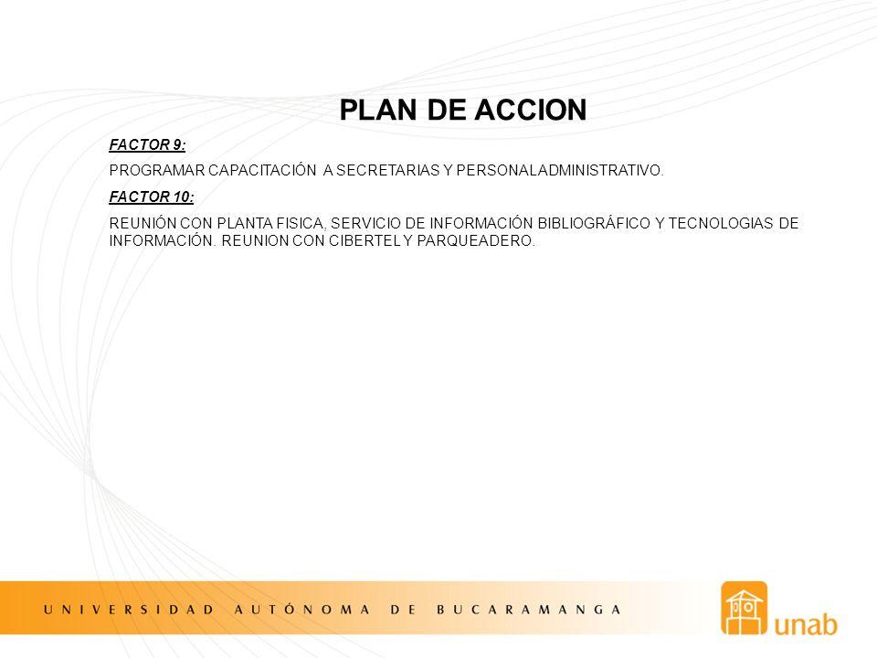 PLAN DE ACCION FACTOR 9: PROGRAMAR CAPACITACIÓN A SECRETARIAS Y PERSONAL ADMINISTRATIVO. FACTOR 10: REUNIÓN CON PLANTA FISICA, SERVICIO DE INFORMACIÓN