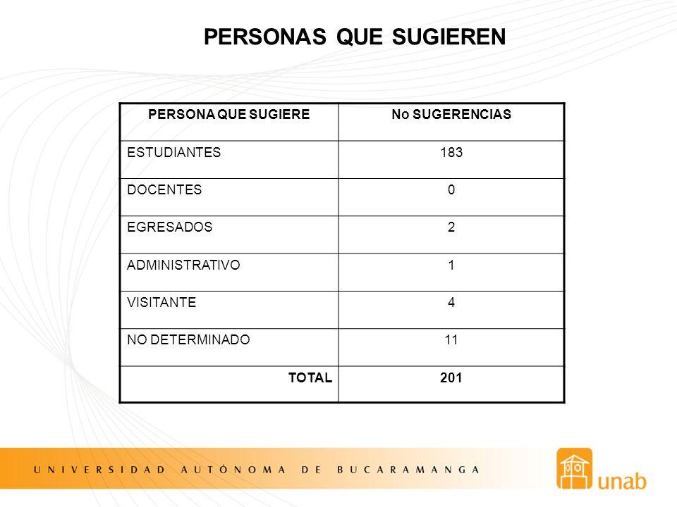 SUGERENCIAS AL FACTOR 8 BIENESTAR INSTITUCIONAL CREAR UN PROGRAMA DE VALORES EN LA FACULTAD DE MEDICINA.