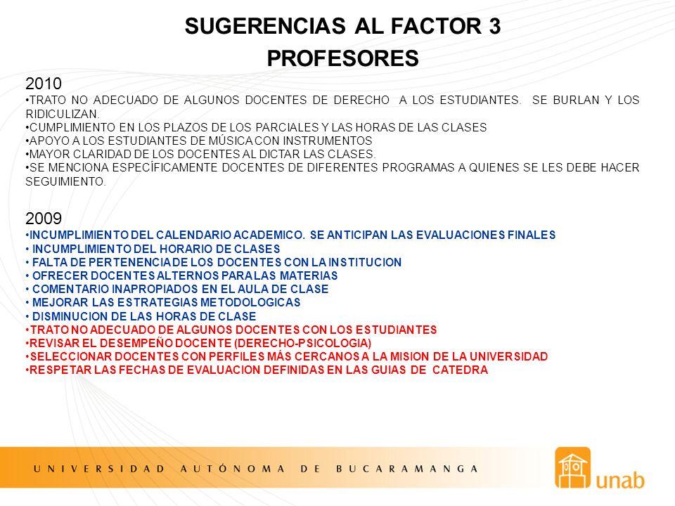 SUGERENCIAS AL FACTOR 3 PROFESORES 2010 TRATO NO ADECUADO DE ALGUNOS DOCENTES DE DERECHO A LOS ESTUDIANTES. SE BURLAN Y LOS RIDICULIZAN. CUMPLIMIENTO