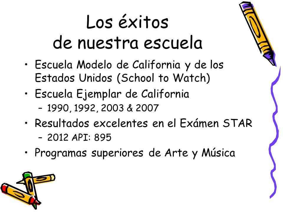 Los éxitos de nuestra escuela Escuela Modelo de California y de los Estados Unidos (School to Watch) Escuela Ejemplar de California –1990, 1992, 2003 & 2007 Resultados excelentes en el Exámen STAR –2012 API: 895 Programas superiores de Arte y Música