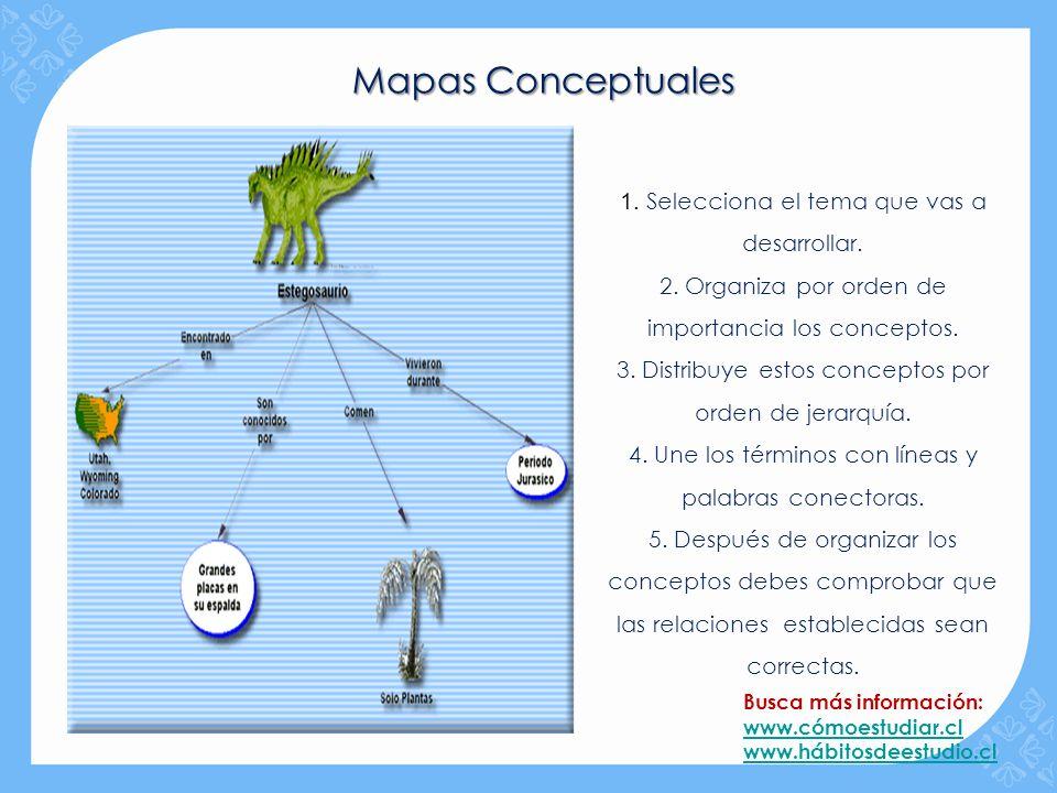 Mapas Conceptuales Mapas Conceptuales Busca más información: www.cómoestudiar.cl www.hábitosdeestudio.cl 1. Selecciona el tema que vas a desarrollar.