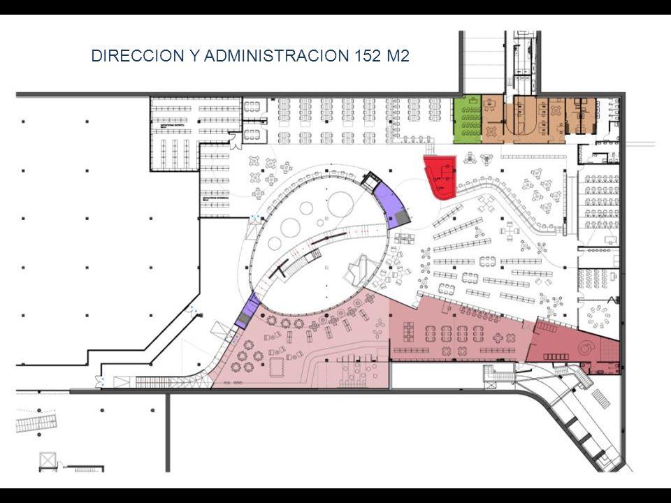 DIRECCION Y ADMINISTRACION 152 M2