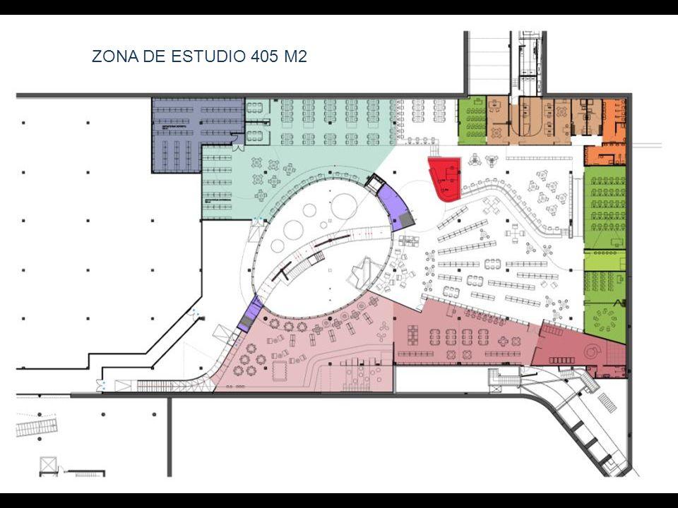 ZONA DE ESTUDIO 405 M2