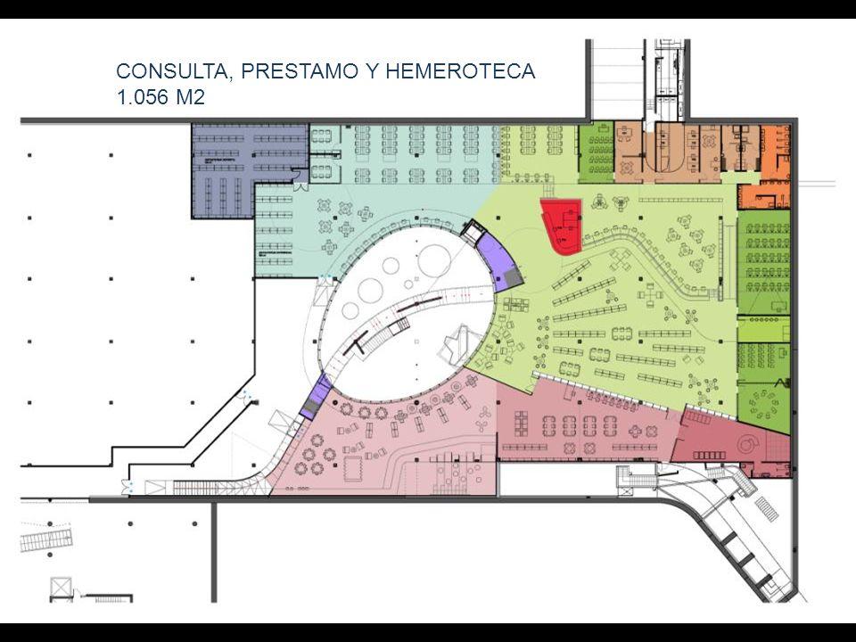 CONSULTA, PRESTAMO Y HEMEROTECA 1.056 M2