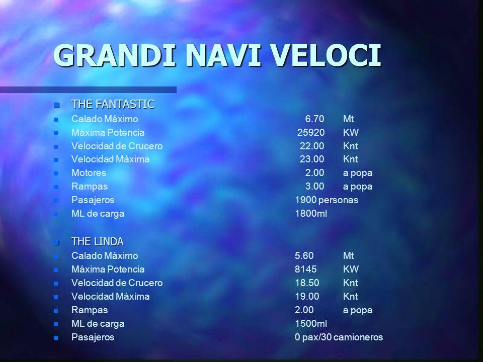 GRANDI NAVI VELOCI n RESULTADOS 2002 n ML carga total667,017ml n ML coches 87,168ml n Export BCN-GOA/Import GOA-BCN50,5%/49,5% n Pasajeros118,000 pers