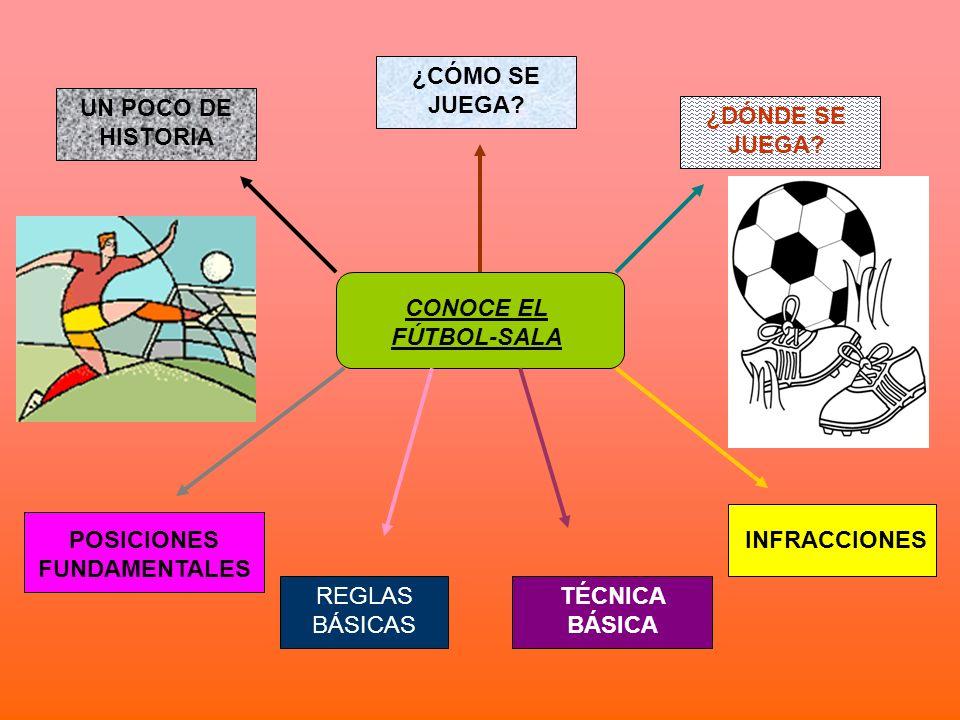 UN POCO DE HISTORIA El fútbol sala nació en Uruguay en 1930.