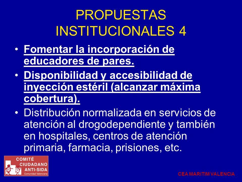 PROPUESTAS INSTITUCIONALES 4 Fomentar la incorporación de educadores de pares. Disponibilidad y accesibilidad de inyección estéril (alcanzar máxima co