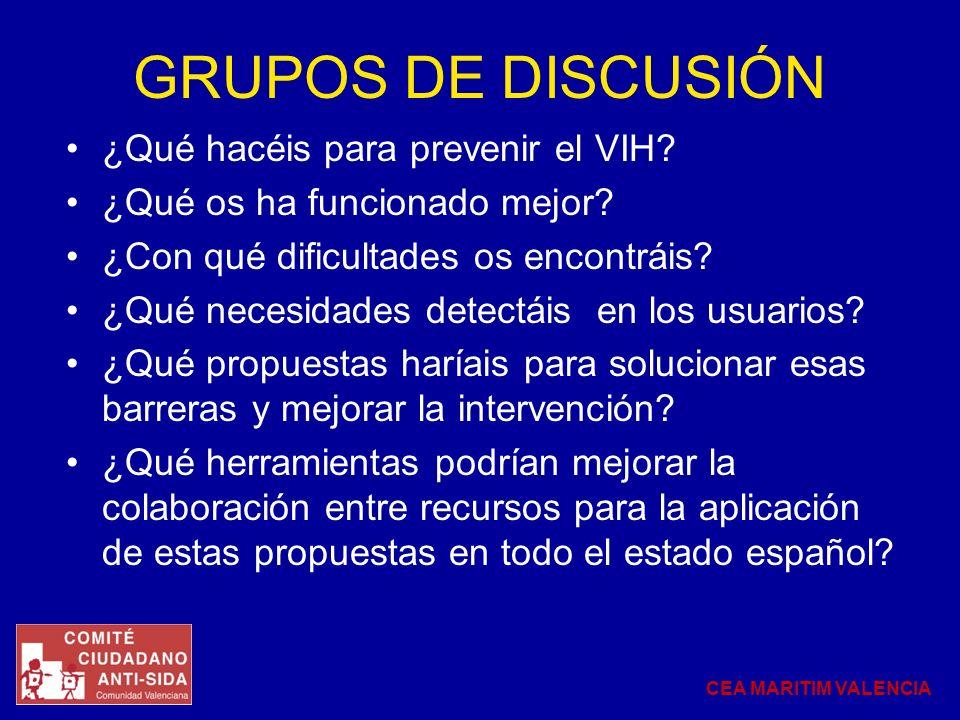 GRUPOS DE DISCUSIÓN ¿Qué hacéis para prevenir el VIH.