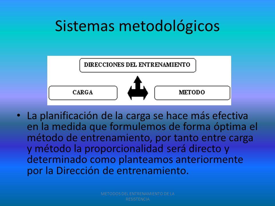 Sistemas metodológicos La planificación de la carga se hace más efectiva en la medida que formulemos de forma óptima el método de entrenamiento, por t